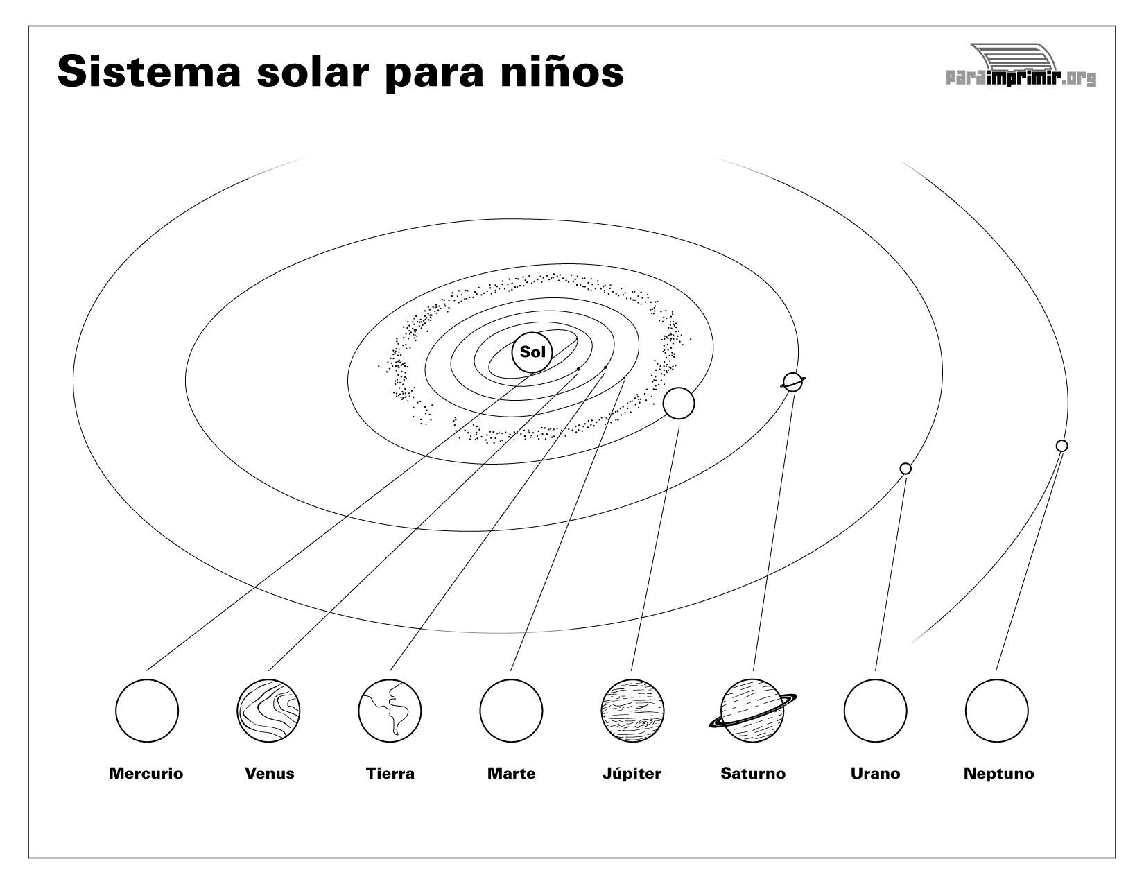 Sistema Solar Para Ninos Para Imprimir