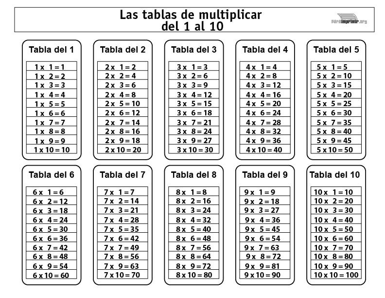 Tablas De Multiplicar Del 1 Al 10 Para Imprimir